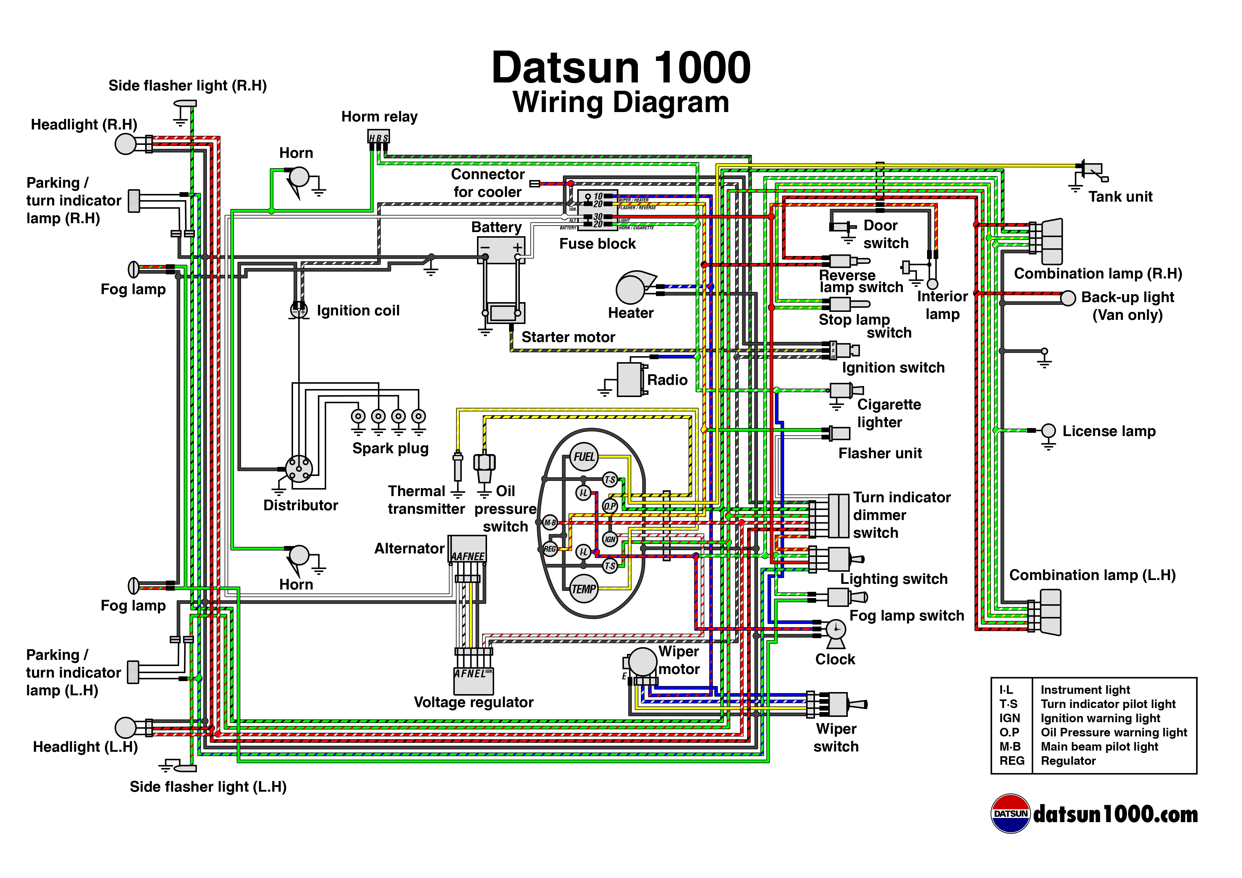 Datsun 620 Wiring Diagram Page 4 And Schematics 73 240z Diagrams Rh Parsplus Co 1978