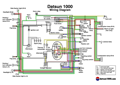 Datsun 1000 Wiring Diagram - Colour